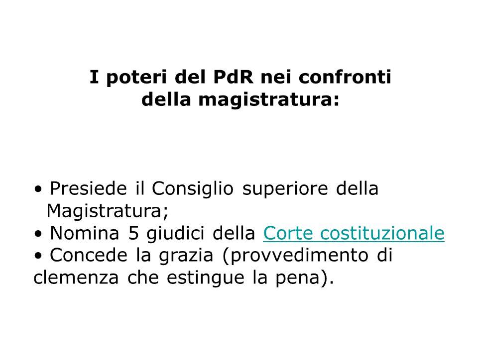 I poteri del PdR nei confronti della magistratura: Presiede il Consiglio superiore della Magistratura; Nomina 5 giudici della Corte costituzionaleCorte costituzionale Concede la grazia (provvedimento di clemenza che estingue la pena).