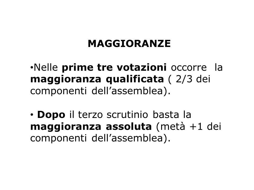 MAGGIORANZE Nelle prime tre votazioni occorre la maggioranza qualificata ( 2/3 dei componenti dell'assemblea).