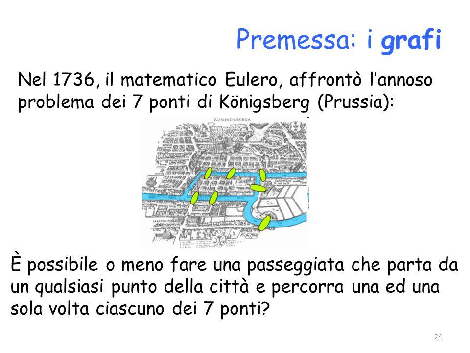Premessa: i grafi Nel 1736, il matematico Eulero, affrontò l'annoso problema dei 7 ponti di Königsberg (Prussia): È possibile o meno fare una passeggiata che parta da un qualsiasi punto della città e percorra una ed una sola volta ciascuno dei 7 ponti.