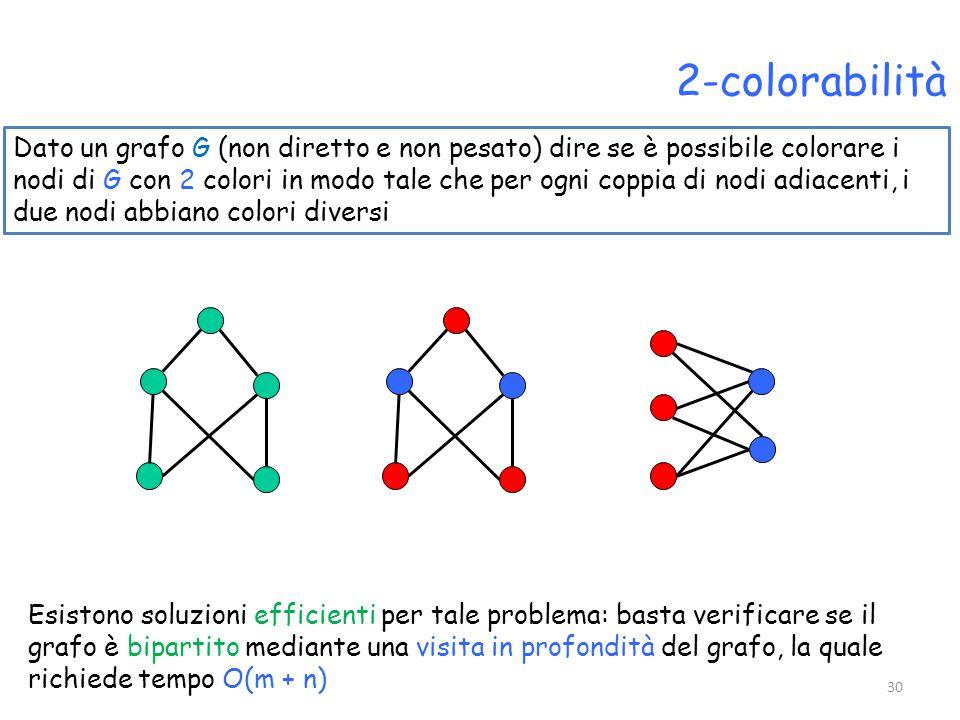 2-colorabilità Dato un grafo G (non diretto e non pesato) dire se è possibile colorare i nodi di G con 2 colori in modo tale che per ogni coppia di nodi adiacenti, i due nodi abbiano colori diversi Esistono soluzioni efficienti per tale problema: basta verificare se il grafo è bipartito mediante una visita in profondità del grafo, la quale richiede tempo O(m + n) 30