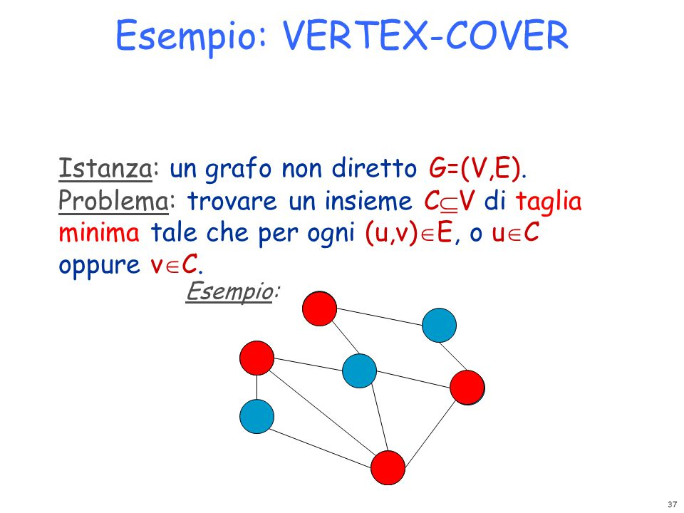 Esempio: VERTEX-COVER Istanza: un grafo non diretto G=(V,E).