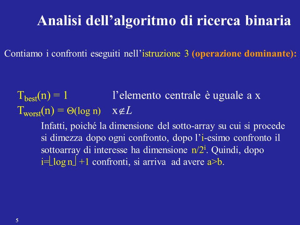 5 Analisi dell'algoritmo di ricerca binaria T best (n) = 1 l'elemento centrale è uguale a x T worst (n) = Θ(log n) x  L Infatti, poiché la dimensione del sotto-array su cui si procede si dimezza dopo ogni confronto, dopo l'i-esimo confronto il sottoarray di interesse ha dimensione n/2 i.