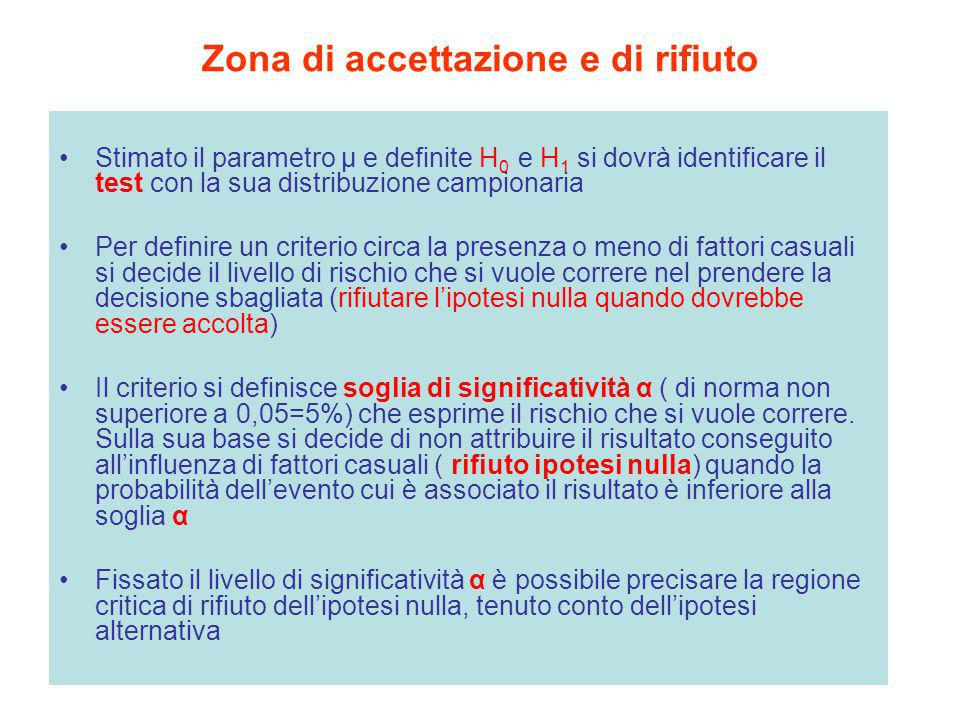 Zona di accettazione e di rifiuto Stimato il parametro μ e definite H 0 e H 1 si dovrà identificare il test con la sua distribuzione campionaria Per d
