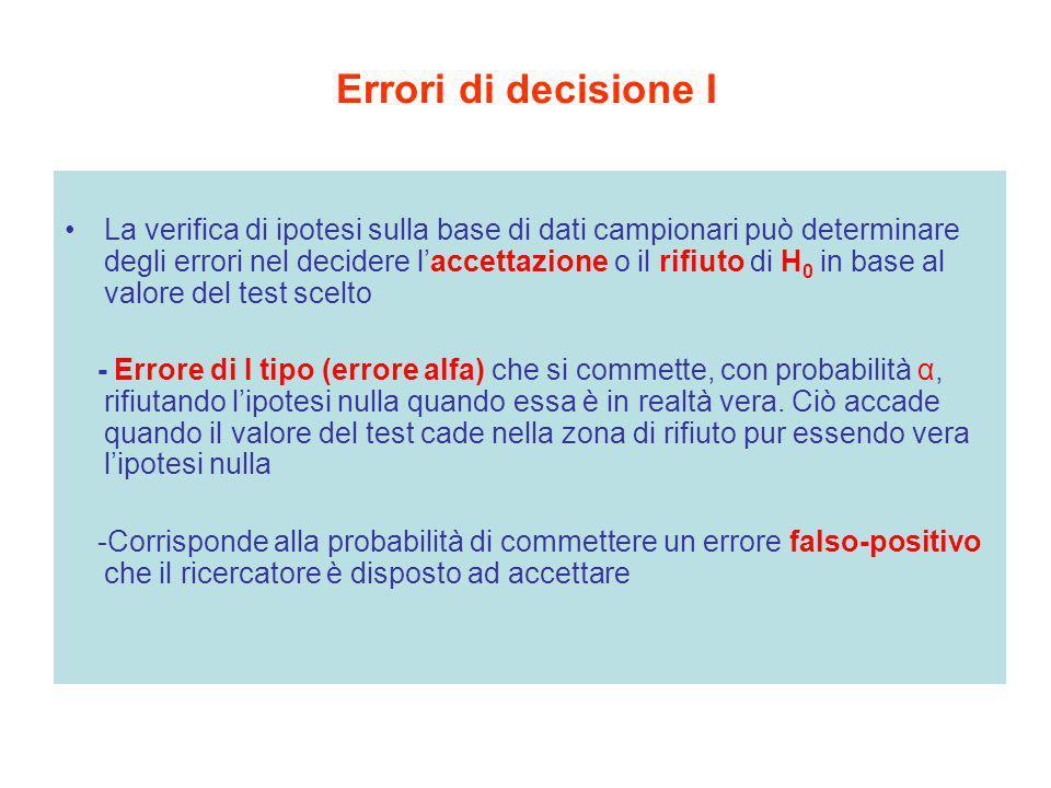 Errori di decisione I La verifica di ipotesi sulla base di dati campionari può determinare degli errori nel decidere l'accettazione o il rifiuto di H