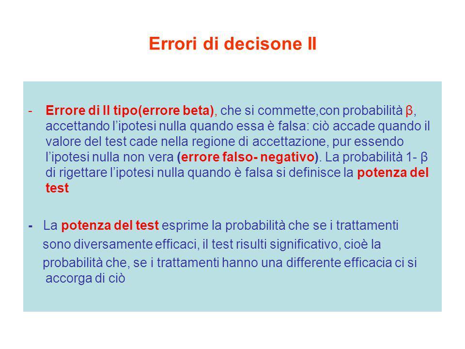 Errori di decisone II -Errore di II tipo(errore beta), che si commette,con probabilità β, accettando l'ipotesi nulla quando essa è falsa: ciò accade q