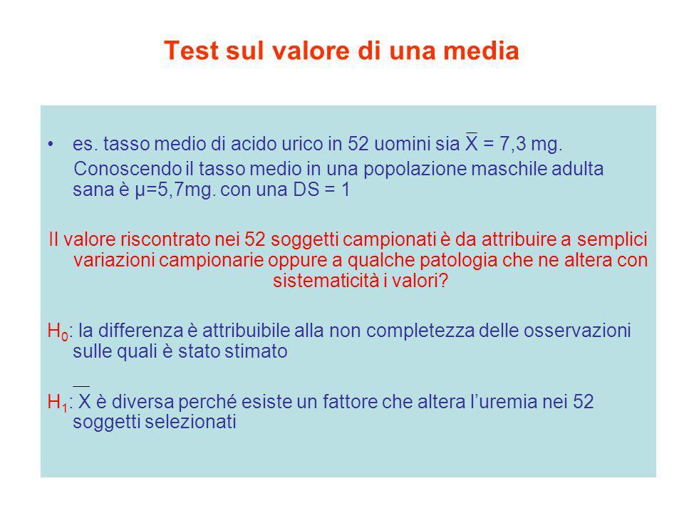 Test sul valore di una media es. tasso medio di acido urico in 52 uomini sia X = 7,3 mg. Conoscendo il tasso medio in una popolazione maschile adulta