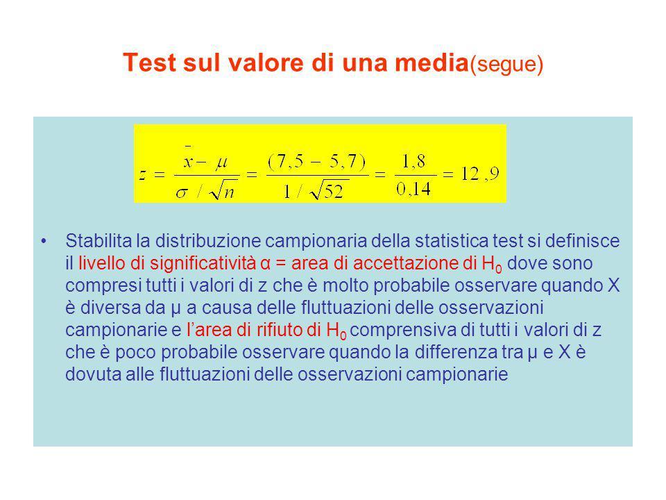 Test sul valore di una media (segue) Stabilita la distribuzione campionaria della statistica test si definisce il livello di significatività α = area