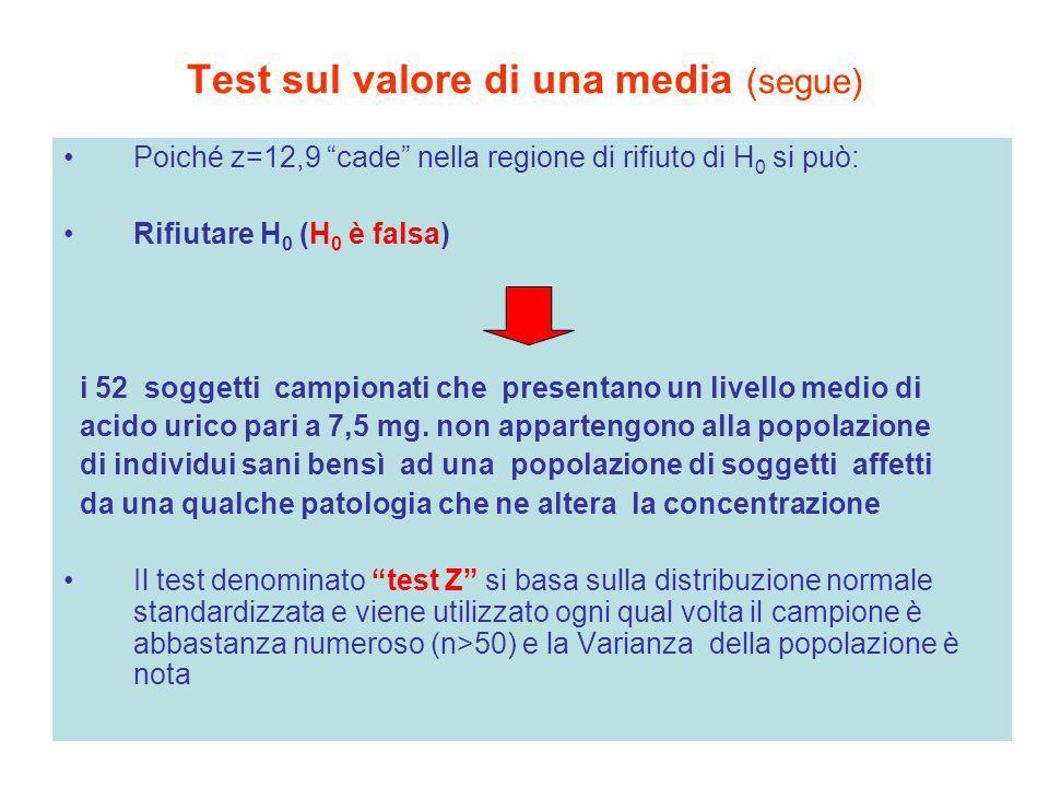 """Test sul valore di una media (segue) Poiché z=12,9 """"cade"""" nella regione di rifiuto di H 0 si può: Rifiutare H 0 (H 0 è falsa) i 52 soggetti campionati"""