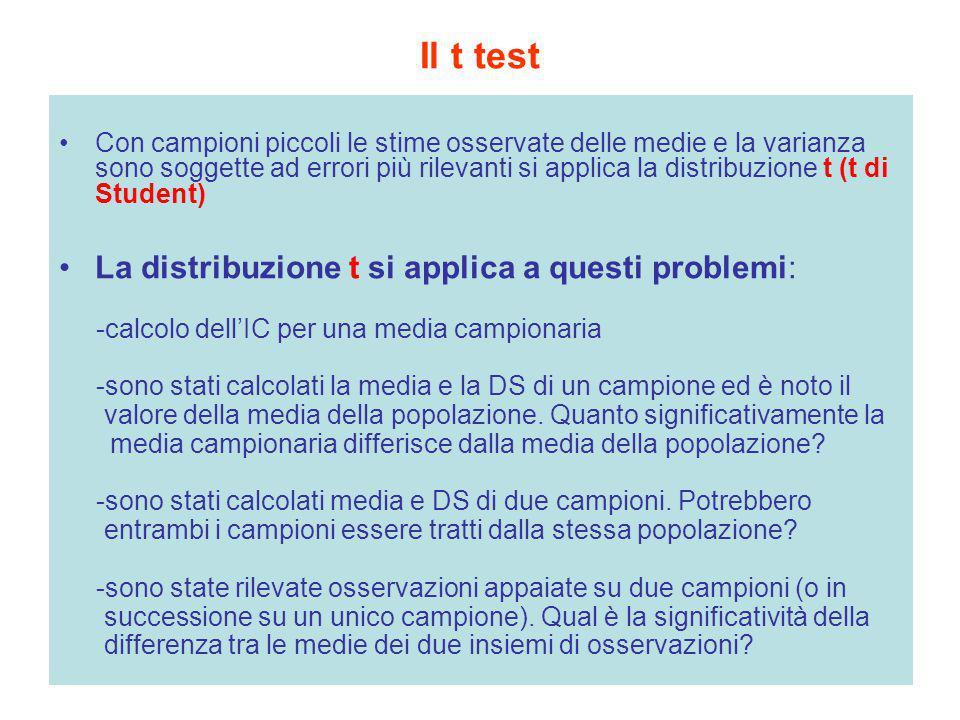Il t test Con campioni piccoli le stime osservate delle medie e la varianza sono soggette ad errori più rilevanti si applica la distribuzione t (t di