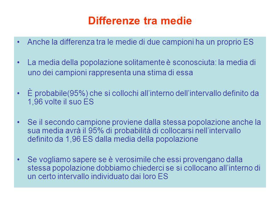 Differenze tra medie Anche la differenza tra le medie di due campioni ha un proprio ES La media della popolazione solitamente è sconosciuta: la media