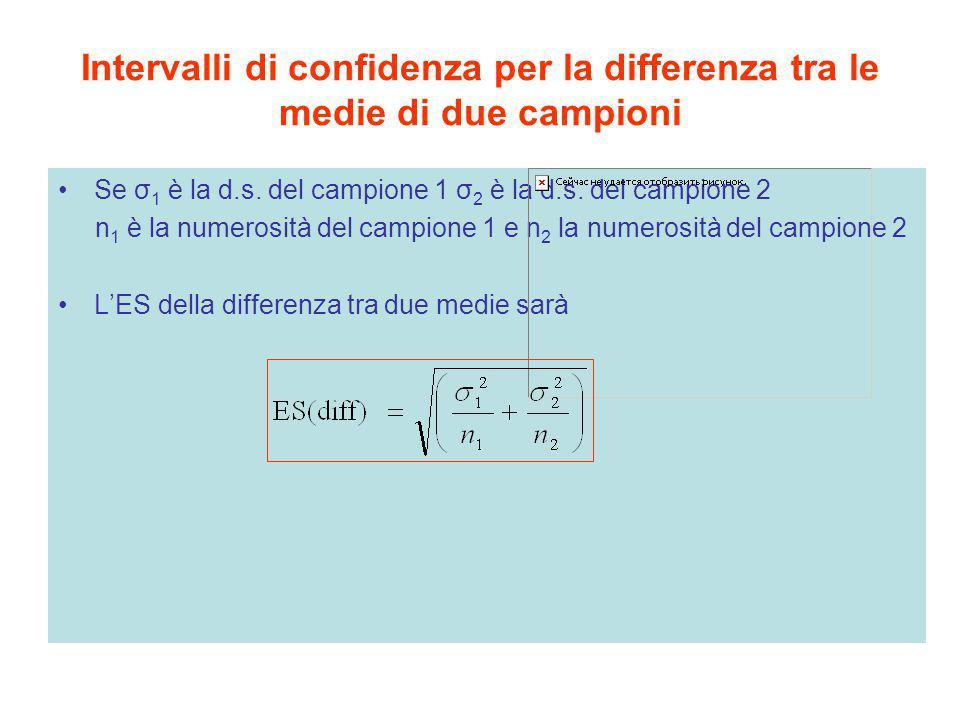 Intervalli di confidenza per la differenza tra le medie di due campioni Se σ 1 è la d.s. del campione 1 σ 2 è la d.s. del campione 2 n 1 è la numerosi