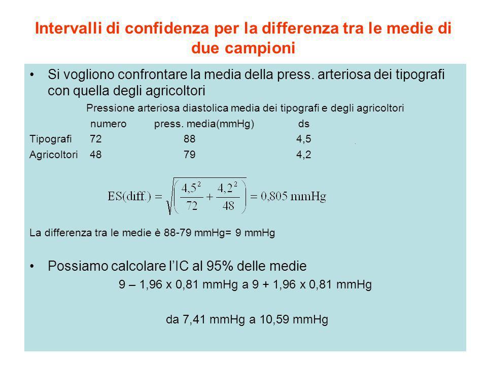 Intervalli di confidenza per la differenza tra le medie di due campioni Si vogliono confrontare la media della press. arteriosa dei tipografi con quel