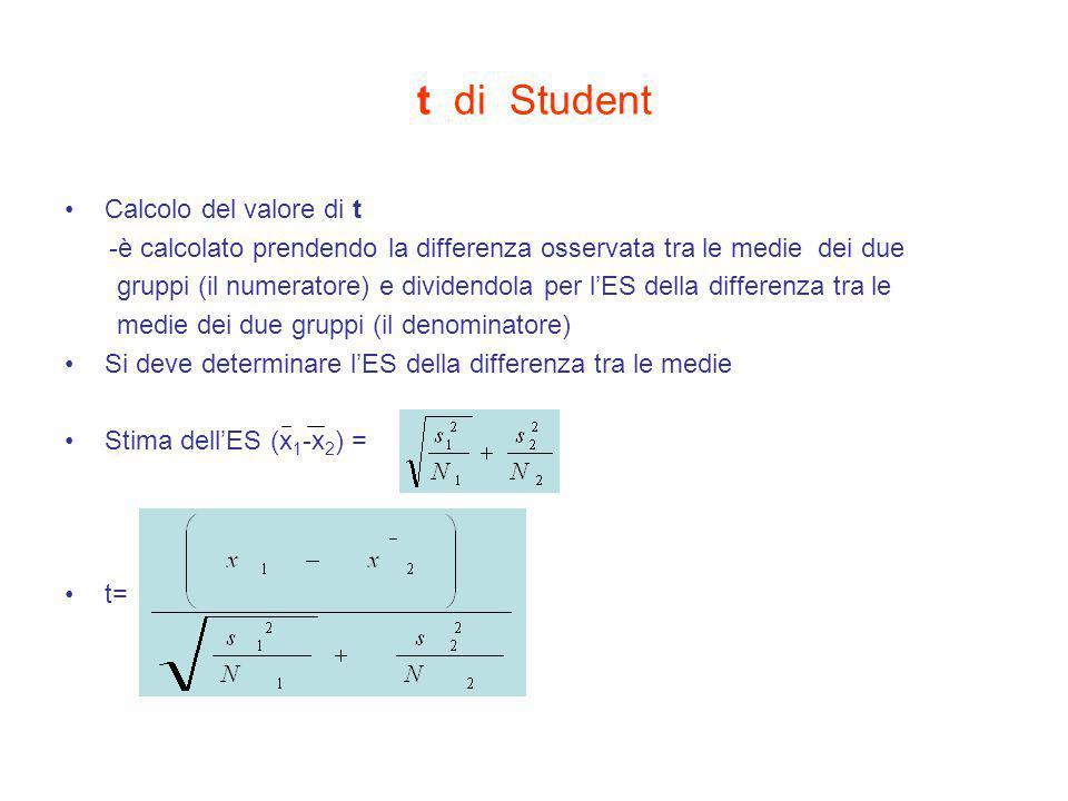 t di Student Calcolo del valore di t -è calcolato prendendo la differenza osservata tra le medie dei due gruppi (il numeratore) e dividendola per l'ES