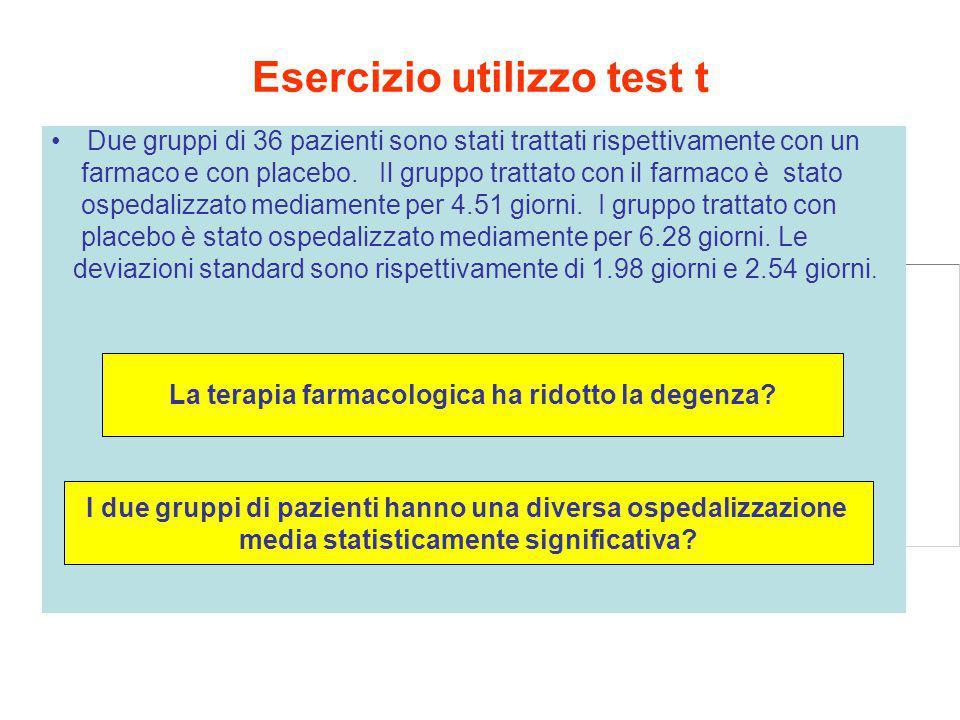 Esercizio utilizzo test t Due gruppi di 36 pazienti sono stati trattati rispettivamente con un farmaco e con placebo. Il gruppo trattato con il farmac