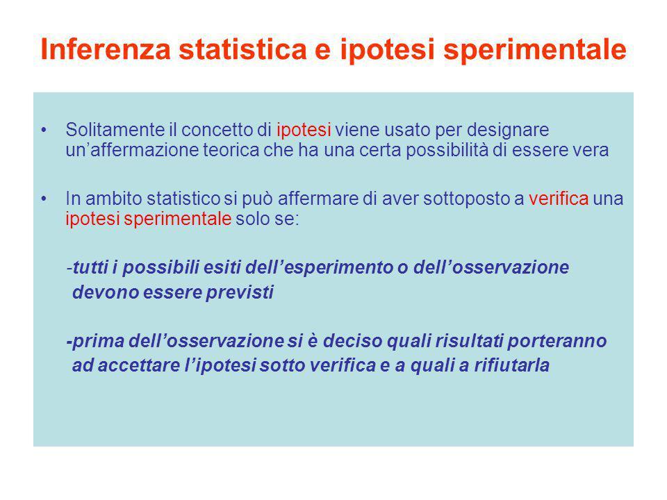 Inferenza statistica e ipotesi sperimentale Solitamente il concetto di ipotesi viene usato per designare un'affermazione teorica che ha una certa poss