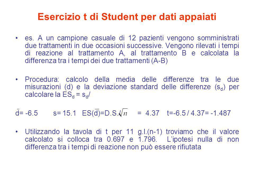 Esercizio t di Student per dati appaiati es. A un campione casuale di 12 pazienti vengono somministrati due trattamenti in due occasioni successive. V