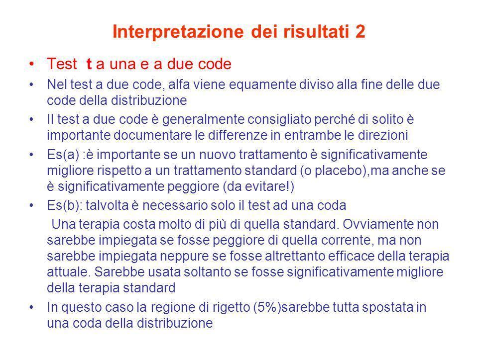 Interpretazione dei risultati 2 Test t a una e a due code Nel test a due code, alfa viene equamente diviso alla fine delle due code della distribuzion