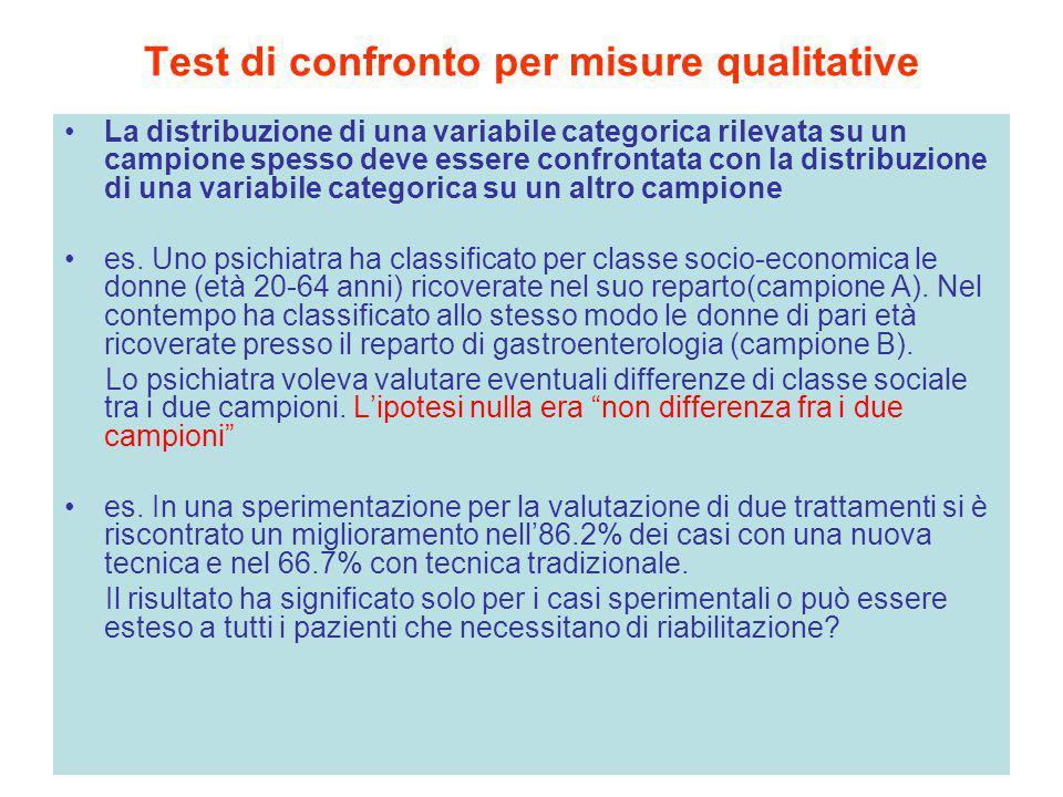 Test di confronto per misure qualitative La distribuzione di una variabile categorica rilevata su un campione spesso deve essere confrontata con la di