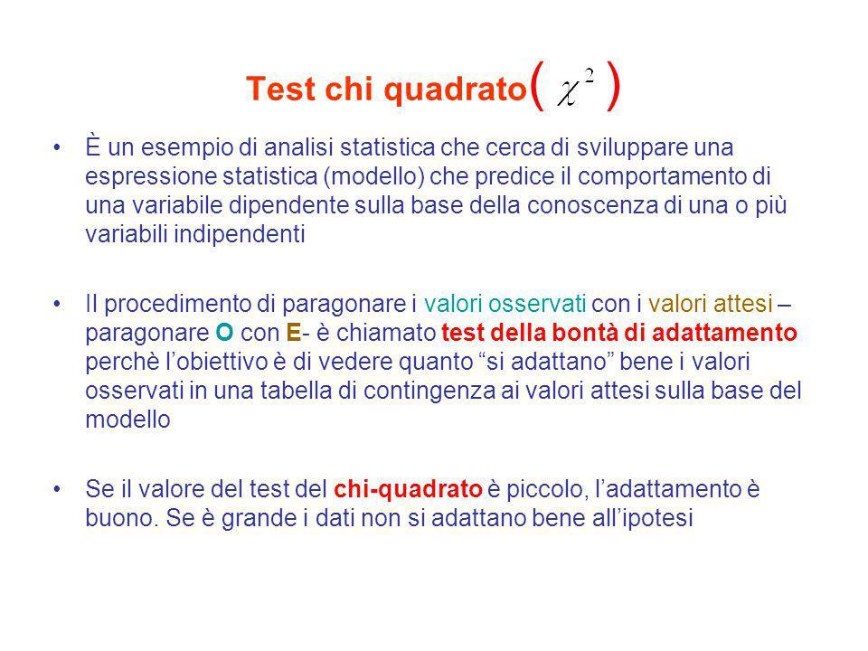 Test chi quadrato ( ) È un esempio di analisi statistica che cerca di sviluppare una espressione statistica (modello) che predice il comportamento di