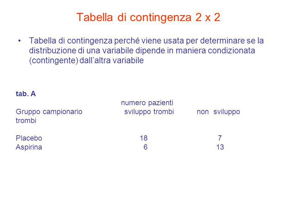 Tabella di contingenza 2 x 2 Tabella di contingenza perché viene usata per determinare se la distribuzione di una variabile dipende in maniera condizi