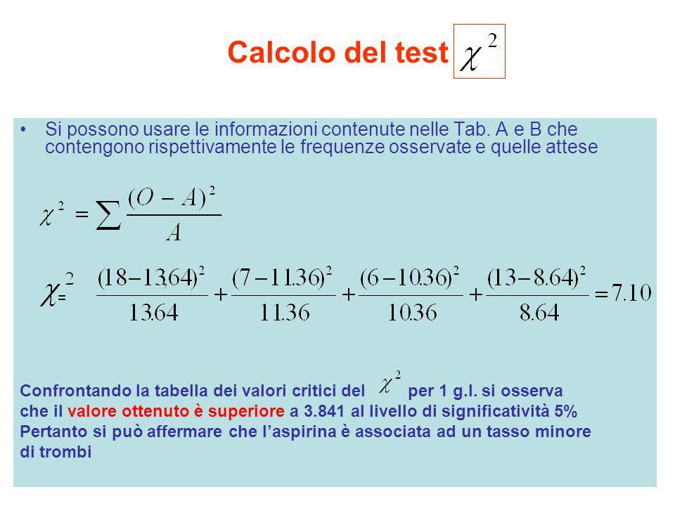 Calcolo del test Si possono usare le informazioni contenute nelle Tab. A e B che contengono rispettivamente le frequenze osservate e quelle attese = C