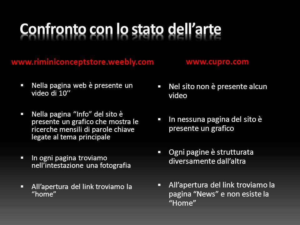 """www.riminiconceptstore.weebly.com www.cupro.com  Nella pagina web è presente un video di 10''  Nella pagina """"Info"""" del sito è presente un grafico ch"""