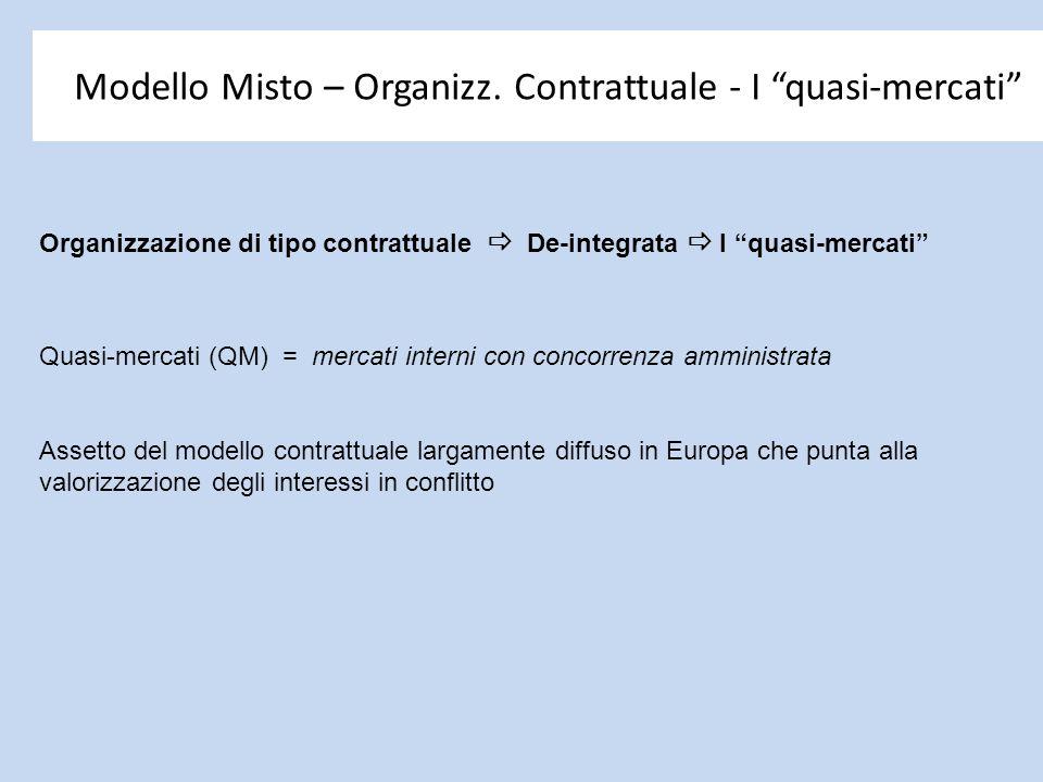 """Modello Misto – Organizz. Contrattuale - I """"quasi-mercati"""" Quasi-mercati (QM) = mercati interni con concorrenza amministrata Assetto del modello contr"""