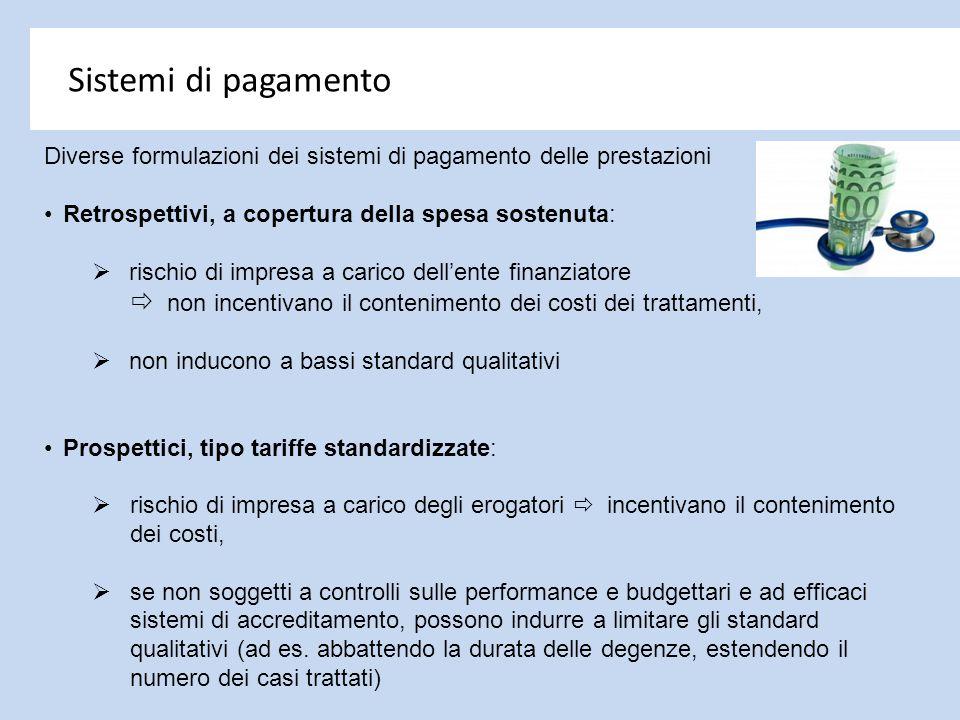 Diverse formulazioni dei sistemi di pagamento delle prestazioni Retrospettivi, a copertura della spesa sostenuta:  rischio di impresa a carico dell'e