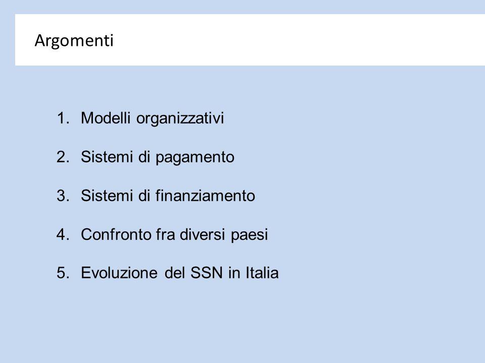 Argomenti 1.Modelli organizzativi 2.Sistemi di pagamento 3.Sistemi di finanziamento 4.Confronto fra diversi paesi 5.Evoluzione del SSN in Italia