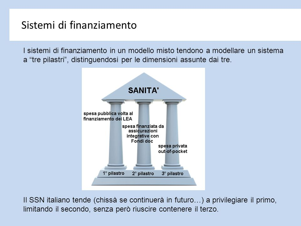 """I sistemi di finanziamento in un modello misto tendono a modellare un sistema a """"tre pilastri"""", distinguendosi per le dimensioni assunte dai tre. Il S"""