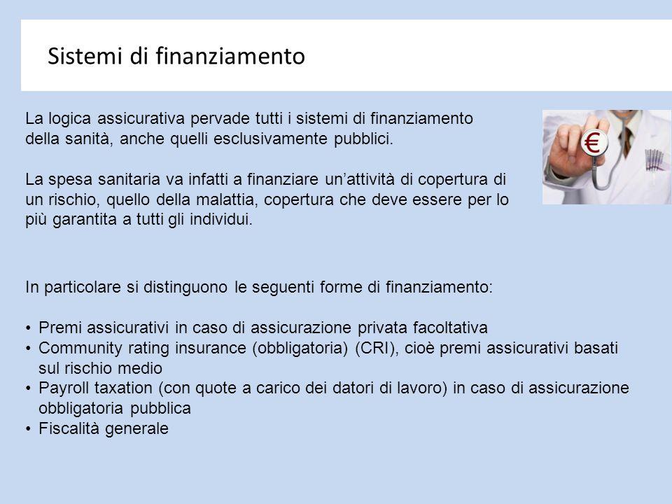 Sistemi di finanziamento La logica assicurativa pervade tutti i sistemi di finanziamento della sanità, anche quelli esclusivamente pubblici. La spesa