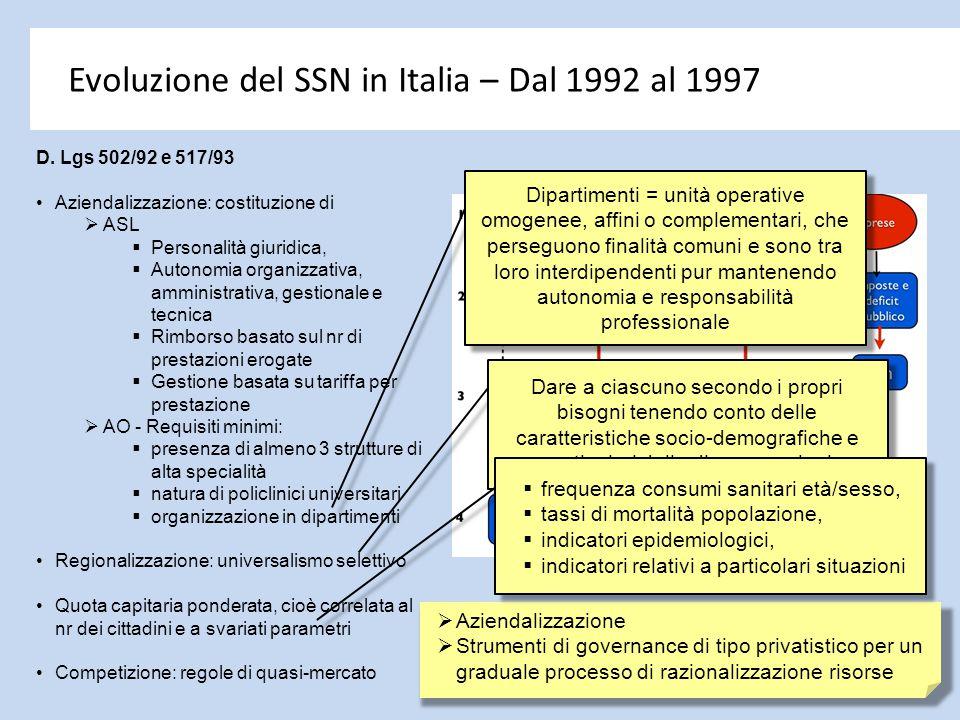 Evoluzione del SSN in Italia – Dal 1992 al 1997 D. Lgs 502/92 e 517/93 Aziendalizzazione: costituzione di  ASL  Personalità giuridica,  Autonomia o