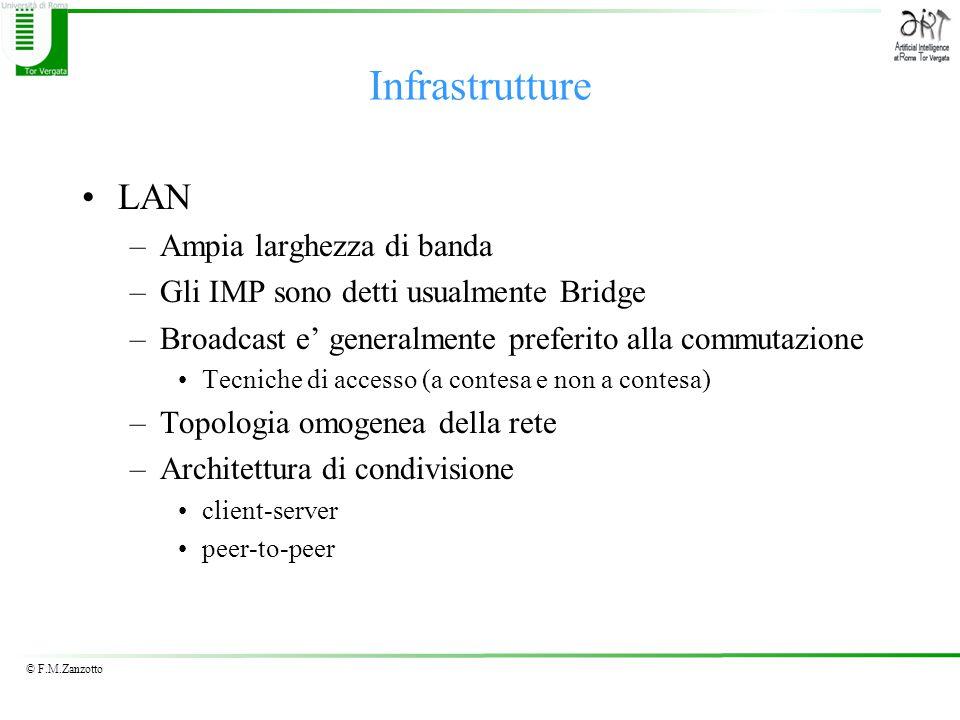 © F.M.Zanzotto Infrastrutture LAN –Ampia larghezza di banda –Gli IMP sono detti usualmente Bridge –Broadcast e' generalmente preferito alla commutazione Tecniche di accesso (a contesa e non a contesa) –Topologia omogenea della rete –Architettura di condivisione client-server peer-to-peer