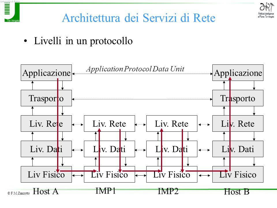 © F.M.Zanzotto Architettura dei Servizi di Rete Livelli in un protocollo Applicazione Trasporto Liv.