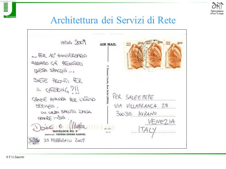 © F.M.Zanzotto Architettura dei Servizi di Rete