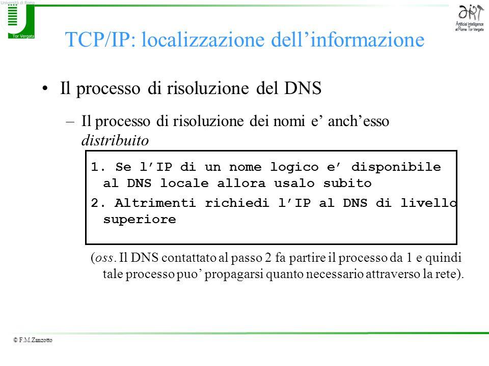 © F.M.Zanzotto TCP/IP: localizzazione dell'informazione Il processo di risoluzione del DNS –Il processo di risoluzione dei nomi e' anch'esso distribuito 1.