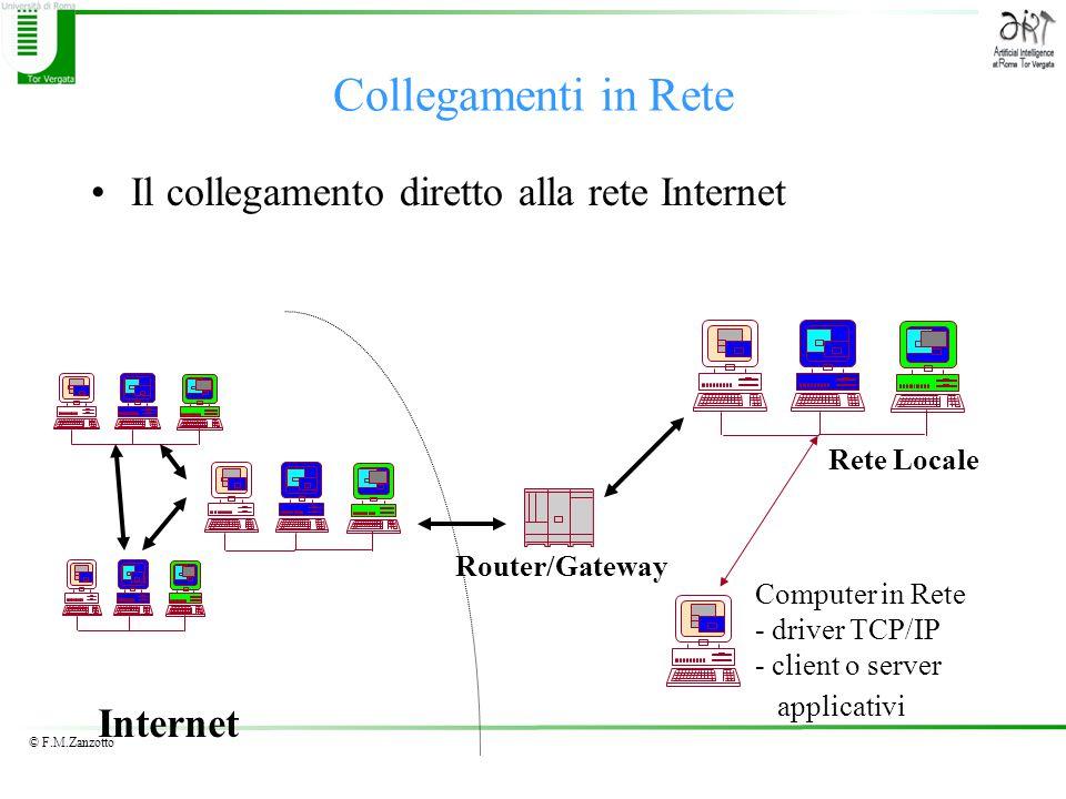 © F.M.Zanzotto Collegamenti in Rete Il collegamento diretto alla rete Internet Internet Computer in Rete - driver TCP/IP - client o server applicativi Router/Gateway Rete Locale