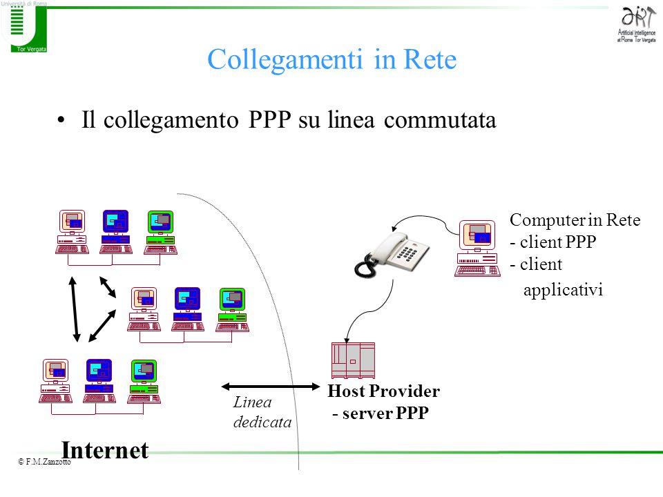 © F.M.Zanzotto Collegamenti in Rete Il collegamento PPP su linea commutata Internet Computer in Rete - client PPP - client applicativi Host Provider - server PPP Linea dedicata