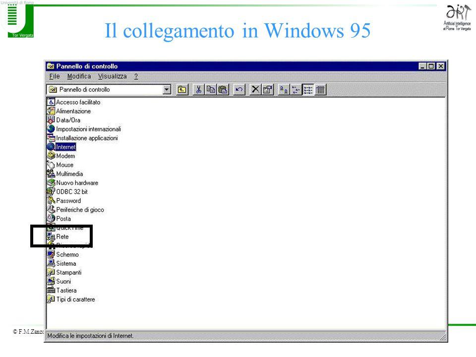 © F.M.Zanzotto Il collegamento in Windows 95