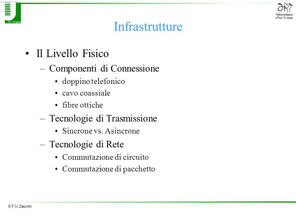 © F.M.Zanzotto Infrastrutture Il Livello Fisico –Componenti di Connessione doppino telefonico cavo coassiale fibre ottiche –Tecnologie di Trasmissione Sincrone vs.