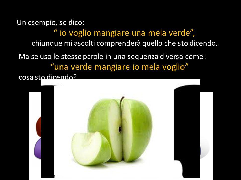 """Un esempio, se dico: """" io voglio mangiare una mela verde"""", chiunque mi ascolti comprenderà quello che sto dicendo. Ma se uso le stesse parole in una s"""