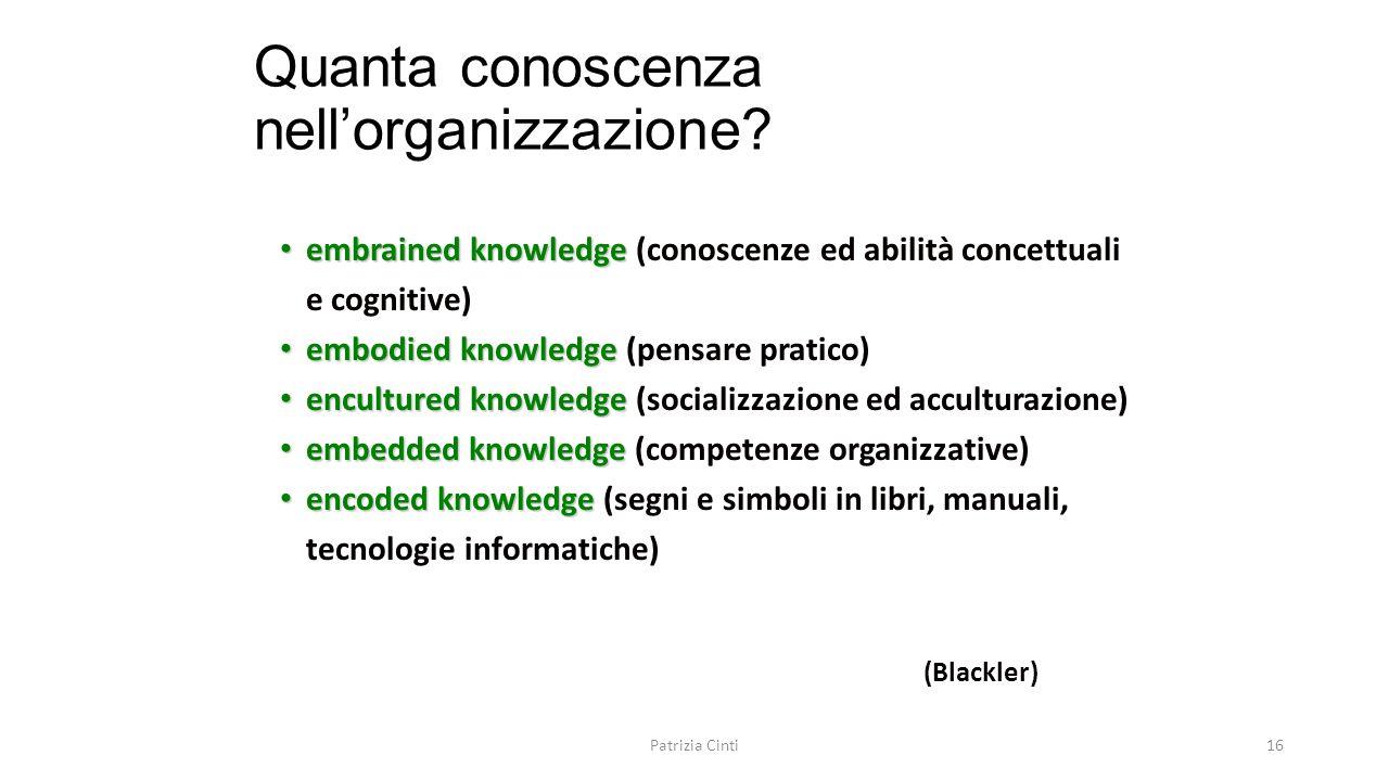 Quanta conoscenza nell'organizzazione? embrained knowledge embrained knowledge (conoscenze ed abilità concettuali e cognitive) embodied knowledge embo