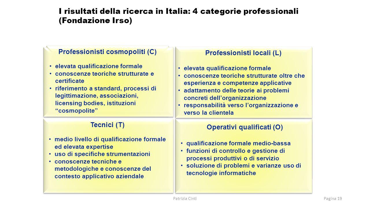 I risultati della ricerca in Italia: 4 categorie professionali (Fondazione Irso) Professionisti cosmopoliti (C) elevata qualificazione formale conosce