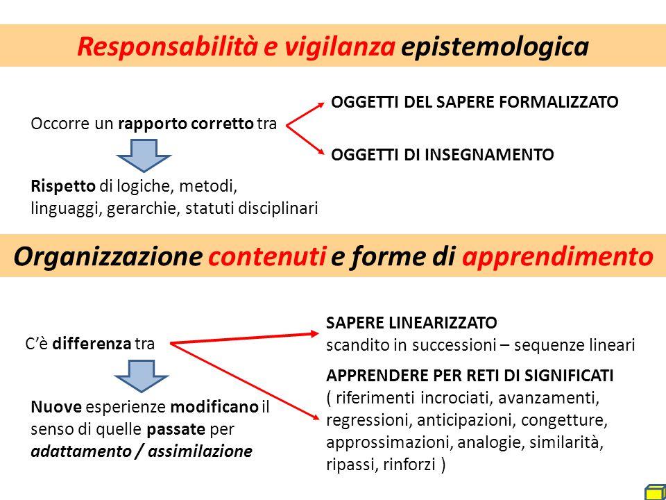 Responsabilità e vigilanza epistemologica Organizzazione contenuti e forme di apprendimento C'è differenza tra SAPERE LINEARIZZATO scandito in success