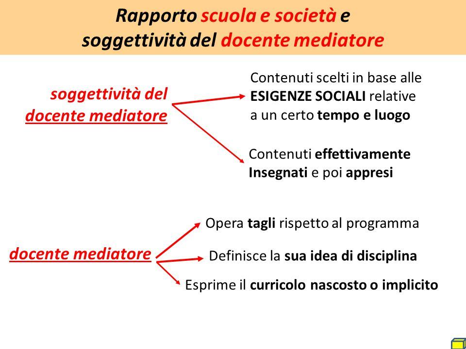 Rapporto scuola e società e soggettività del docente mediatore soggettività del docente mediatore Contenuti scelti in base alle ESIGENZE SOCIALI relat