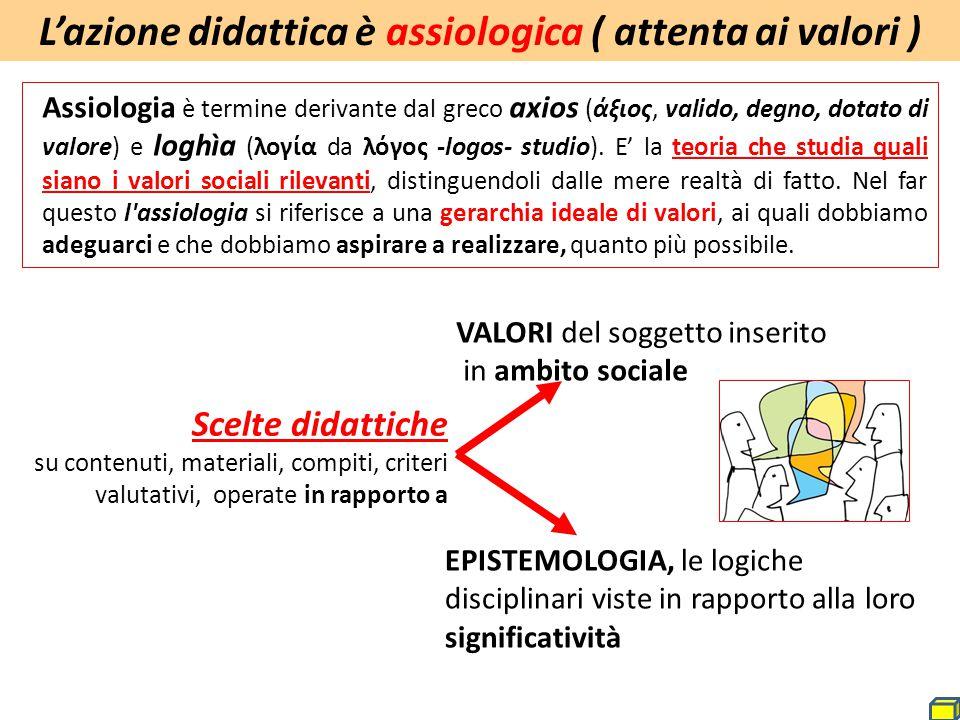 L'azione didattica è assiologica ( attenta ai valori ) Assiologia è termine derivante dal greco axios (άξιος, valido, degno, dotato di valore) e loghì