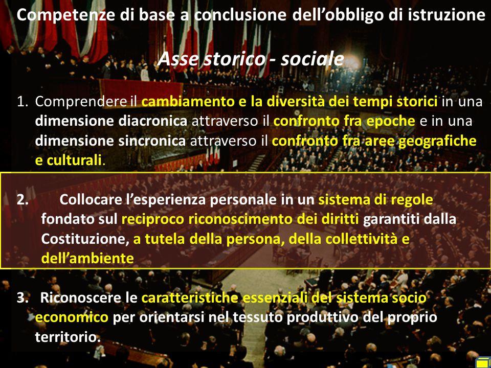 Competenze di base a conclusione dell'obbligo di istruzione Asse storico - sociale 1.Comprendere il cambiamento e la diversità dei tempi storici in un