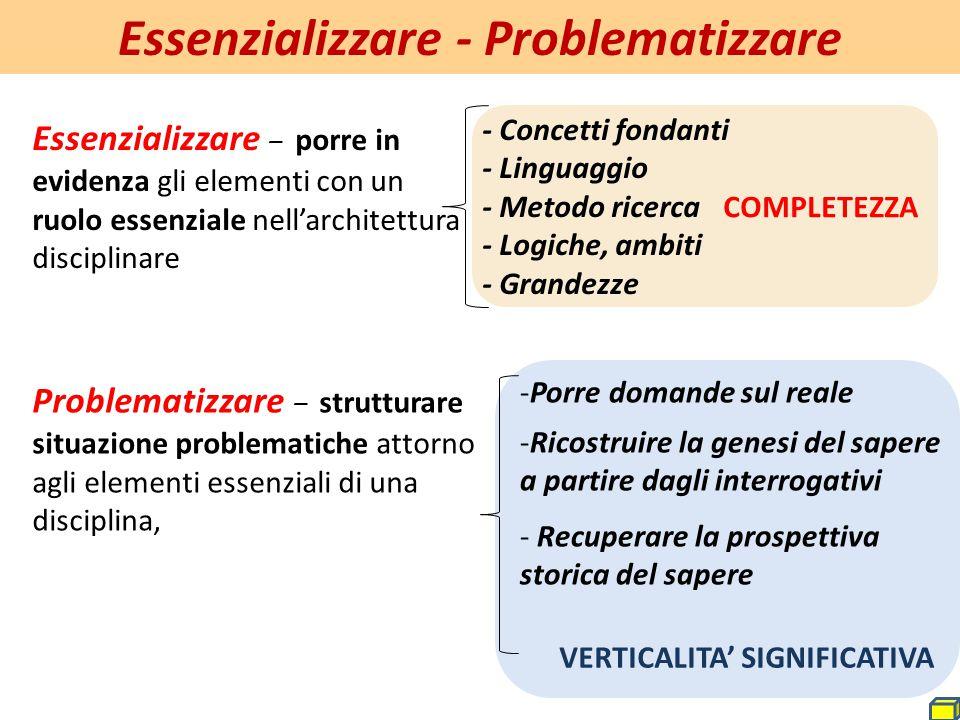 VERTICALITA' SIGNIFICATIVA COMPLETEZZA Essenzializzare - Problematizzare Essenzializzare – porre in evidenza gli elementi con un ruolo essenziale nell