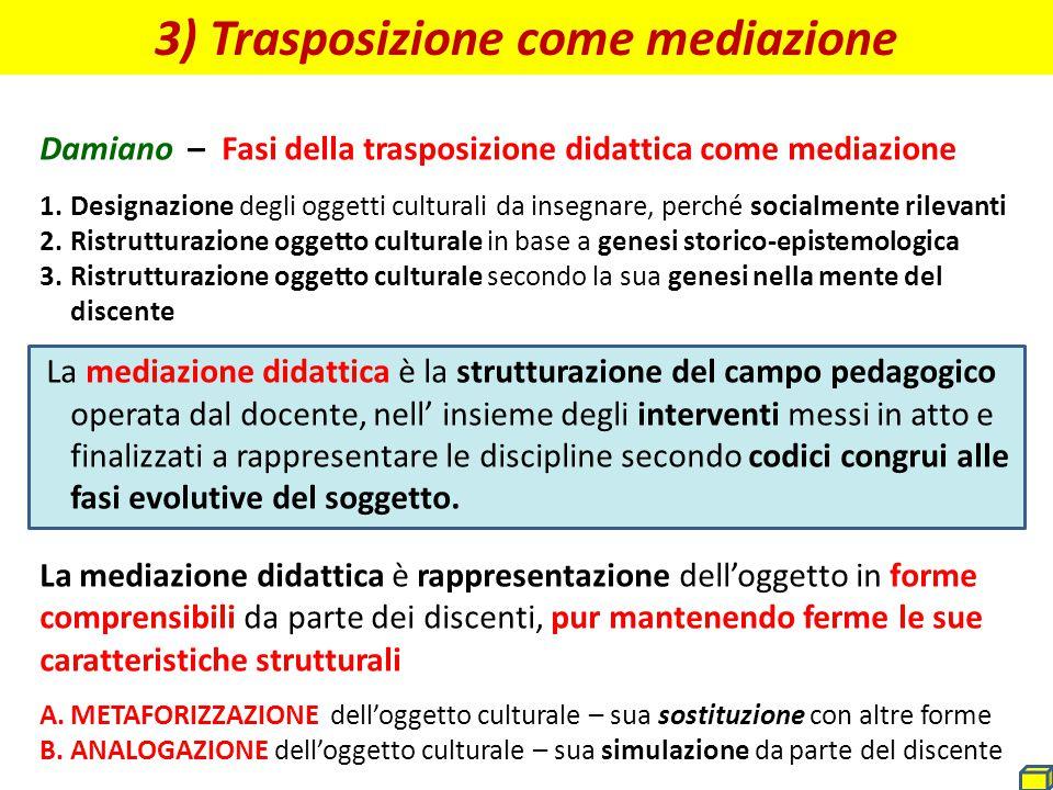 3) Trasposizione come mediazione Damiano – Fasi della trasposizione didattica come mediazione 1.Designazione degli oggetti culturali da insegnare, per