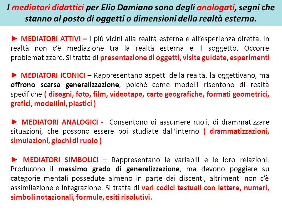 I mediatori didattici per Elio Damiano sono degli analogati, segni che stanno al posto di oggetti o dimensioni della realtà esterna. ► MEDIATORI ATTIV